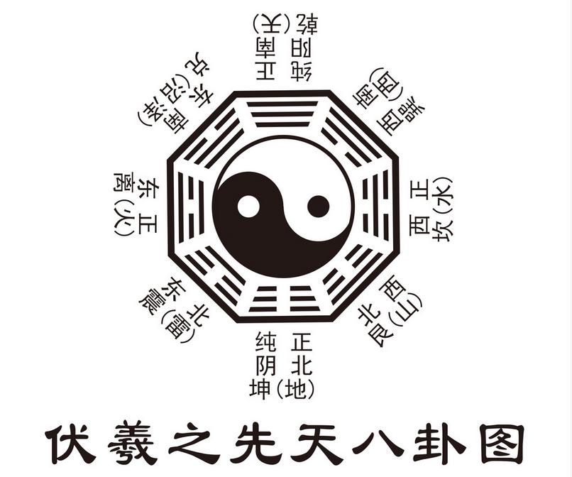 广州别墅风水大师